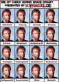 Wie ist Chuck Norris drauf?